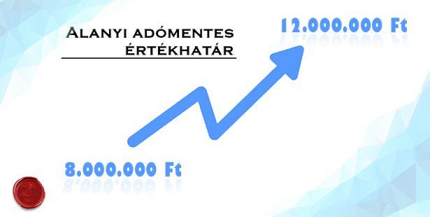 Nem csak a KATA alanyoknak lesz 12 millió forintos az alanyi mentes értékhatár 2019-től